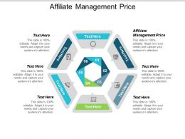 Affiliate Management Price Ppt Powerpoint Presentation Icon Structure Cpb