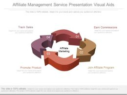 Affiliate Management Service Presentation Visual Aids