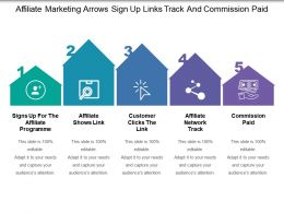 Affiliate Marketing Arrows Sign Up Links Track And Commission Paid