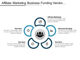 Affiliate Marketing Business Funding Vendor Management Business Advertising Cpb