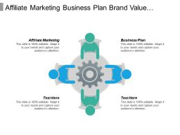 Affiliate Marketing Business Plan Brand Value Marketing Strategy Cpb