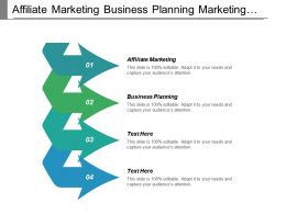 Affiliate Marketing Business Planning Marketing Research Budget Planning Cpb