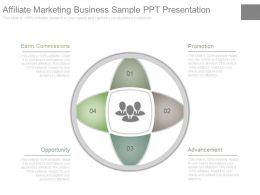 Affiliate Marketing Business Sample Ppt Presentation