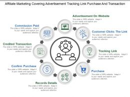 Affiliate Marketing Covering Advertisement Tracking Link Purchase And Transaction
