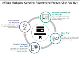 Affiliate Marketing Covering Recommend Product Click And Buy