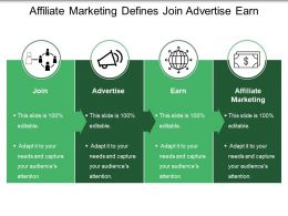 Affiliate Marketing Defines Join Advertise Earn
