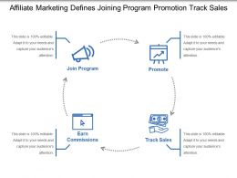 Affiliate Marketing Defines Joining Program Promotion Track Sales