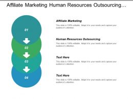 Affiliate Marketing Human Resources Outsourcing Target Segment Competitive Intelligence Cpb