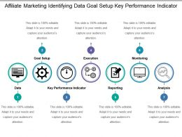 Affiliate Marketing Identifying Data Goal Setup Key Performance Indicator