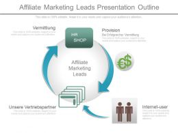 Affiliate Marketing Leads Presentation Outline