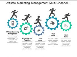 Affiliate Marketing Management Multi Channel Retailing Marketing Businesses Cpb