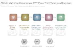 Affiliate Marketing Management Ppt Powerpoint Templates Download