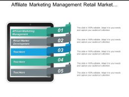 Affiliate Marketing Management Retail Market Development Angel Angel Investment Cpb