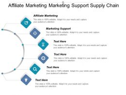 Affiliate Marketing Marketing Support Supply Chain Management Models Cpb