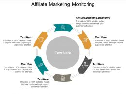 Affiliate Marketing Monitoring Ppt Powerpoint Presentation Icon Inspiration Cpb