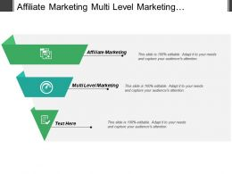 Affiliate Marketing Multi Level Marketing Customer Satisfaction Survey Cpb