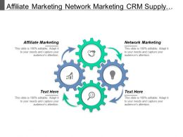 Affiliate Marketing Network Marketing Crm Supply Chain Management Cpb