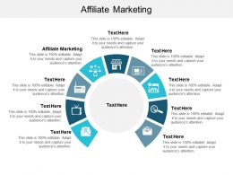 Affiliate Marketing Ppt Powerpoint Presentation File Background Images Cpb