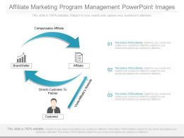 Affiliate Marketing Program Management Powerpoint Images