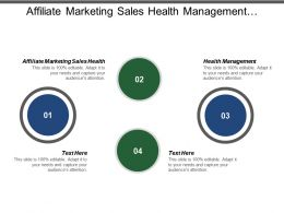 Affiliate Marketing Sales Health Management Business Valuation Methodology