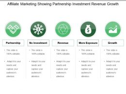 Affiliate Marketing Showing Partnership Investment Revenue Growth