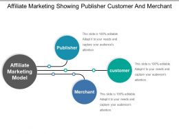 Affiliate Marketing Showing Publisher Customer And Merchant