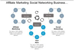 Affiliate Marketing Social Networking Business Development Business Management Cpb