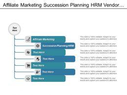 Affiliate Marketing Succession Planning Hrm Vendor Management Business Plan Cpb
