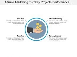 Affiliate Marketing Turnkey Projects Performance Management Event Management Cpb
