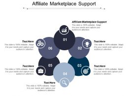Affiliate Marketplace Support Ppt Powerpoint Presentation File Inspiration Cpb