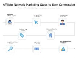 Affiliate Network Marketing Steps To Earn Commission