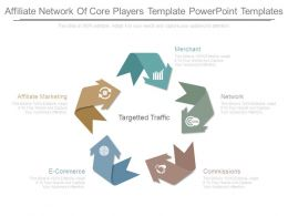 Affiliate Network Of Core Players Template Powerpoint Templates