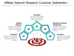 Affiliate Network Research Customer Satisfaction Website Management Customer Acquisition Cpb