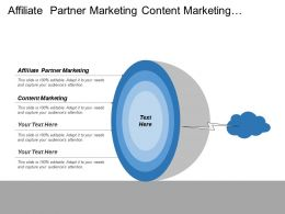 Affiliate Partner Marketing Content Marketing E Contact Strategy