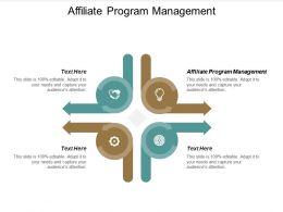 Affiliate Program Management Ppt Powerpoint Presentation Summary Introduction Cpb