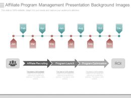 Affiliate Program Management Presentation Background Images