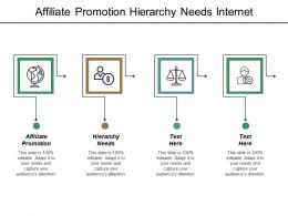 Affiliate Promotion Hierarchy Needs Internet Pricing Strategy Leadership Training Cpb