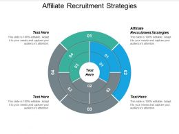 Affiliate Recruitment Strategies Ppt Powerpoint Presentation Icon Introduction Cpb