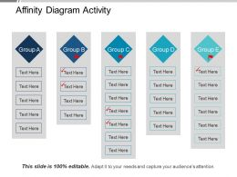Affinity Diagram Activity Powerpoint Topics