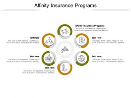 Affinity Insurance Programs Ppt Powerpoint Icon Graphic Images Cpb