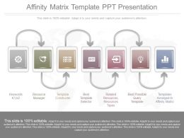 Affinity Matrix Template Ppt Presentation