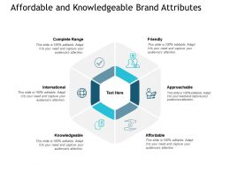 Affordable And Knowledgeable Brand Attributes