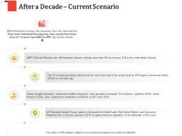 After A Decade Current Scenario Decade Ago Ppt Powerpoint Presentation Gallery Sample