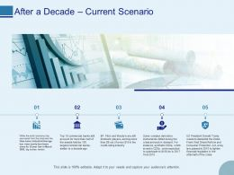 After A Decade Current Scenario Ppt Powerpoint Presentation Model