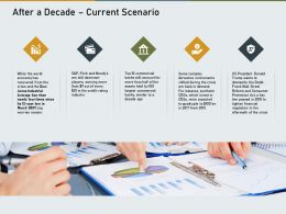 After A Decade Current Scenario Wall Street Powerpoint Presentation Aids
