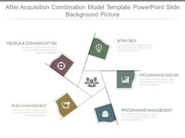 After Acquisition Combination Model Template Powerpoint Slide Background Picture