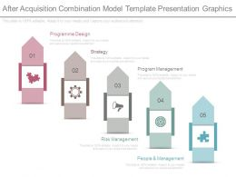 After Acquisition Combination Model Template Presentation Graphics