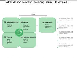 After Action Review Covering Initial Objectives Reality Goals Learned And Experiments