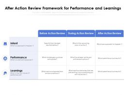 After Action Review Framework For Performance And Learnings