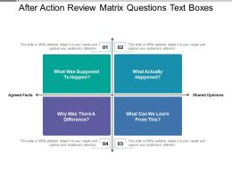 After Action Review Matrix Questions Text Boxes